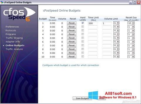 स्क्रीनशॉट cFosSpeed Windows 8.1