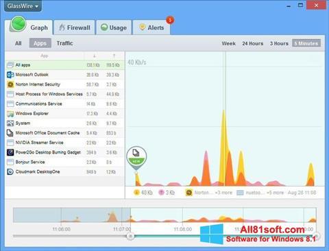 स्क्रीनशॉट GlassWire Windows 8.1